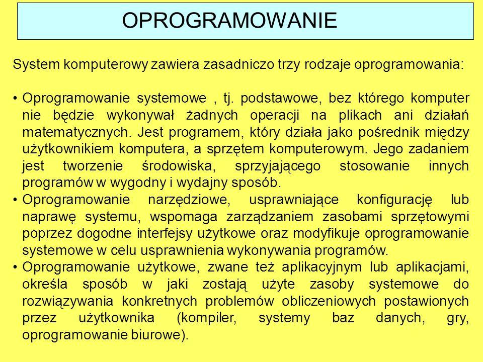 OPROGRAMOWANIE System komputerowy zawiera zasadniczo trzy rodzaje oprogramowania: