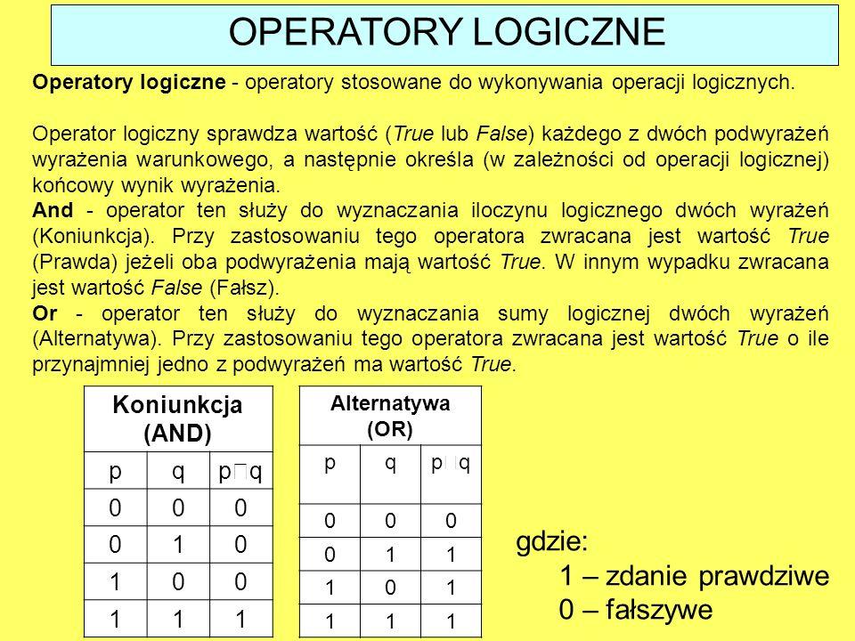 OPERATORY LOGICZNE gdzie: 1 – zdanie prawdziwe 0 – fałszywe Koniunkcja