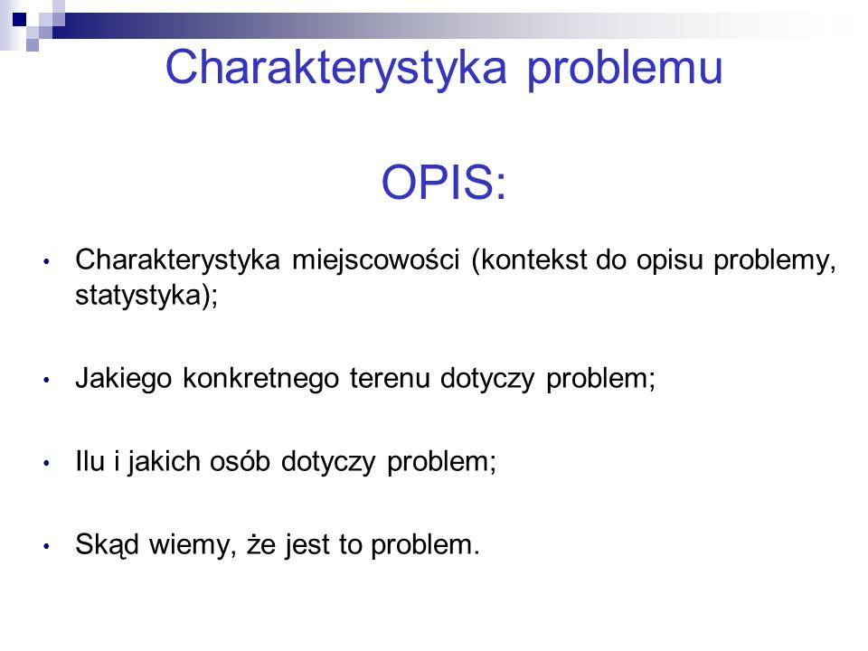 Charakterystyka problemu OPIS: