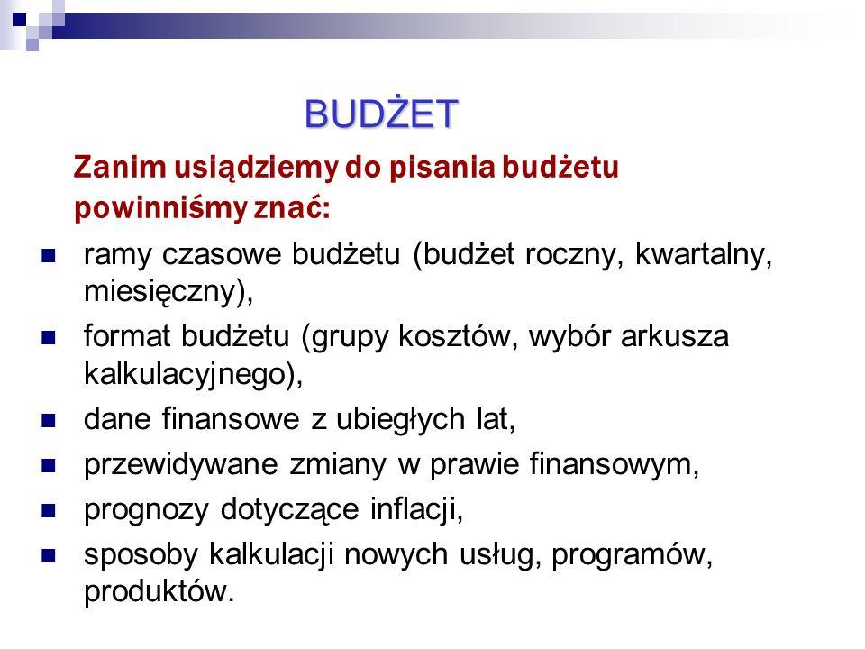 Zanim usiądziemy do pisania budżetu powinniśmy znać: