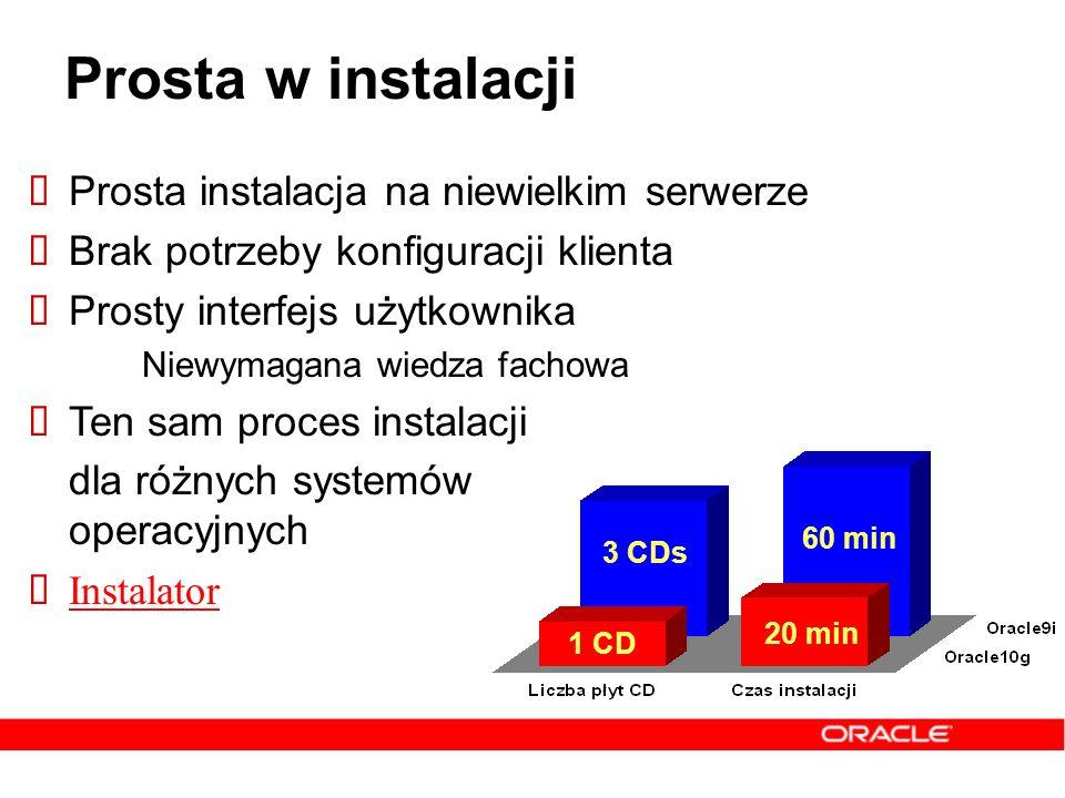 Prosta w instalacji Prosta instalacja na niewielkim serwerze