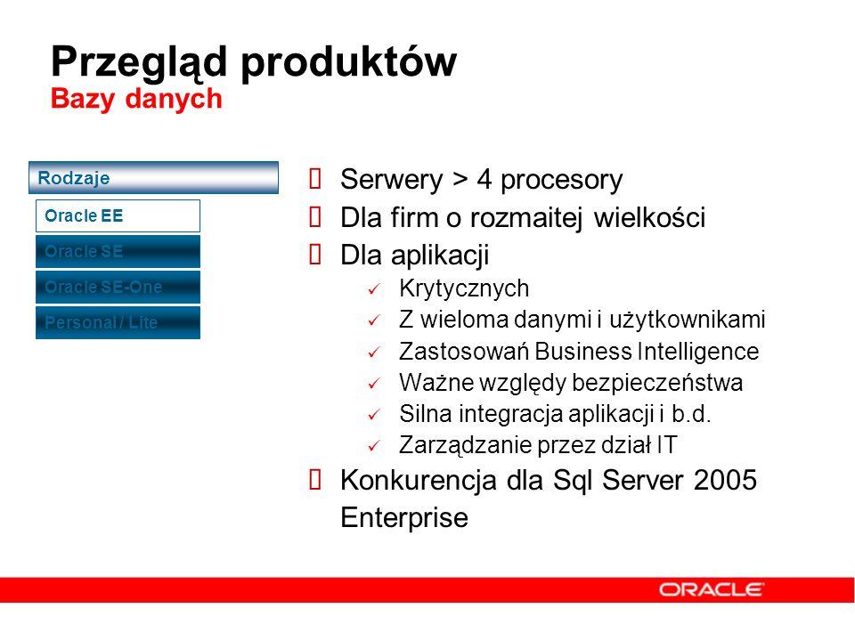 Przegląd produktów Bazy danych