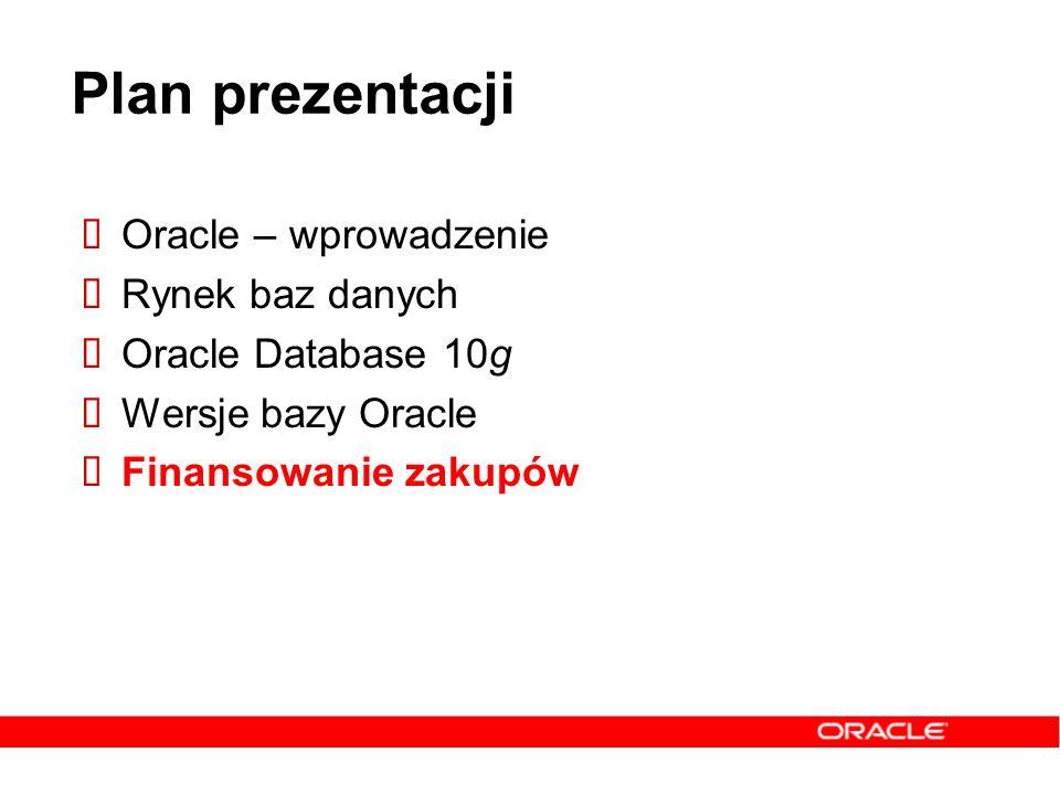 Plan prezentacji Oracle – wprowadzenie Rynek baz danych