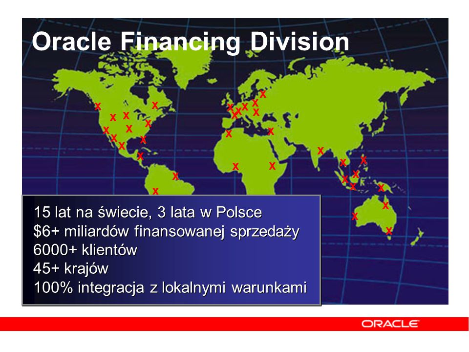 Oracle Financing Division