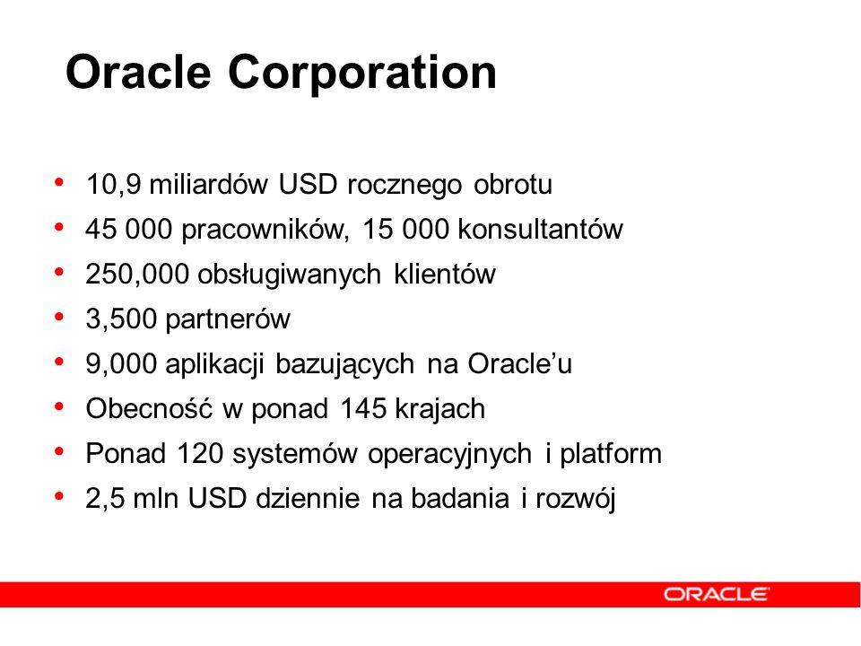 Oracle Corporation 10,9 miliardów USD rocznego obrotu