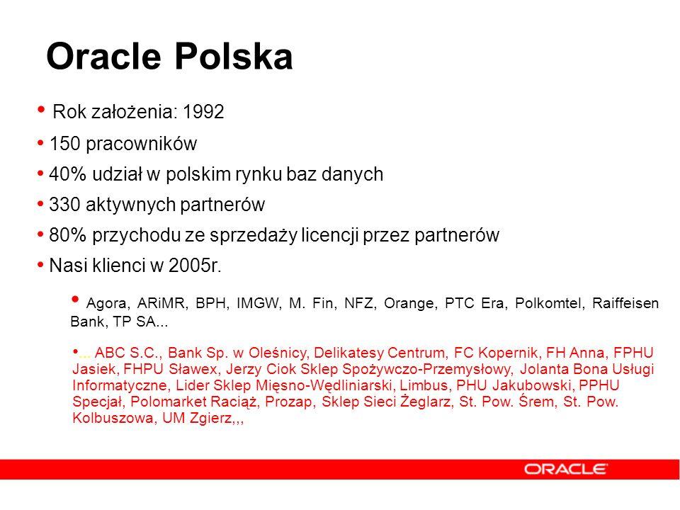 Oracle Polska Rok założenia: 1992