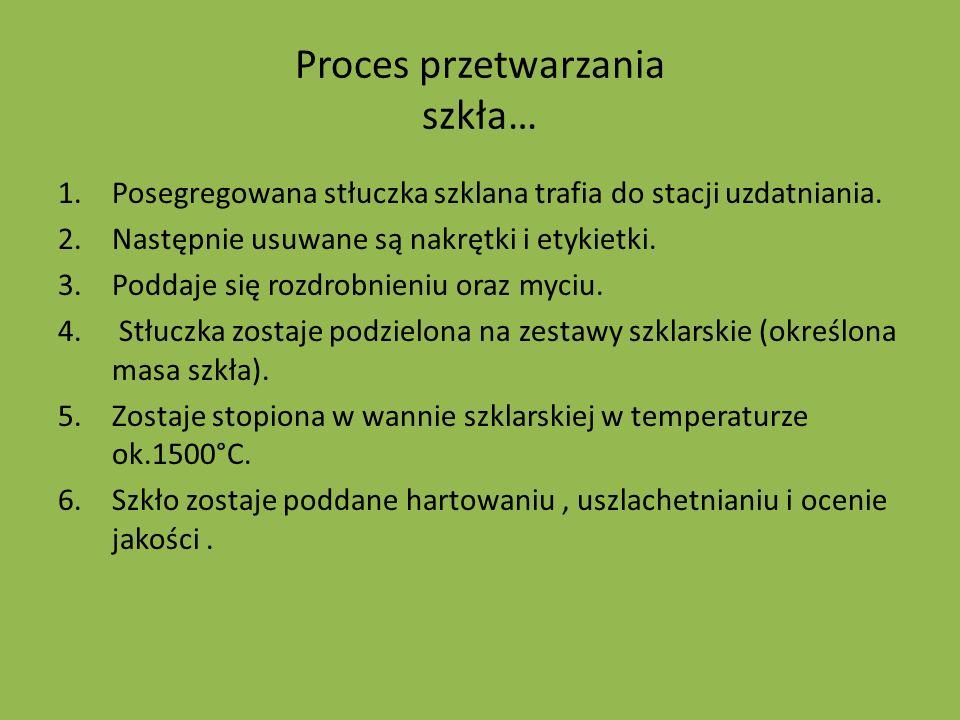 Proces przetwarzania szkła…