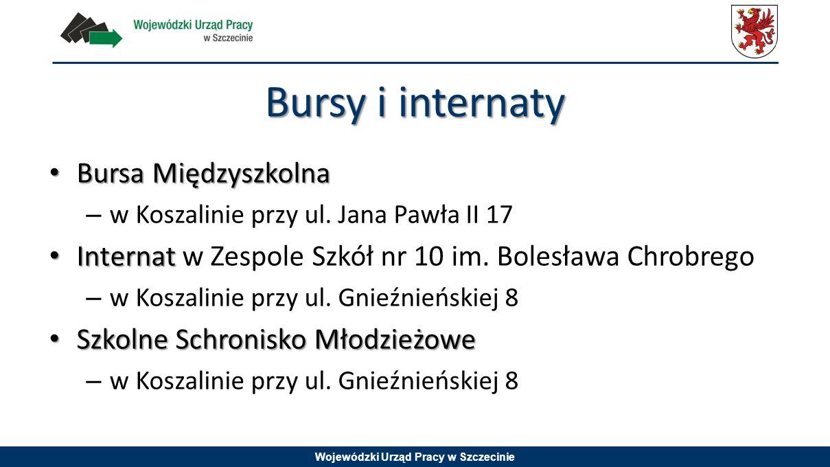 Bursy i internaty Bursa Międzyszkolna