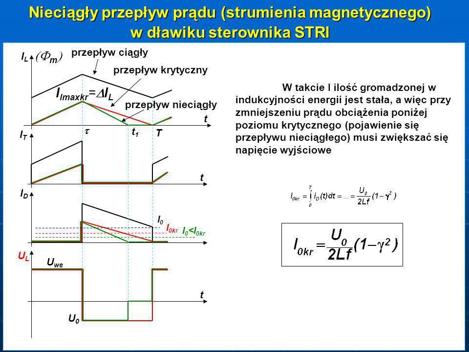 Nieciągły przepływ prądu (strumienia magnetycznego)