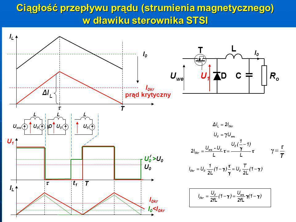 Ciągłość przepływu prądu (strumienia magnetycznego)