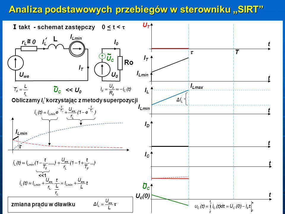 Obliczamy IL korzystając z metody superpozycji