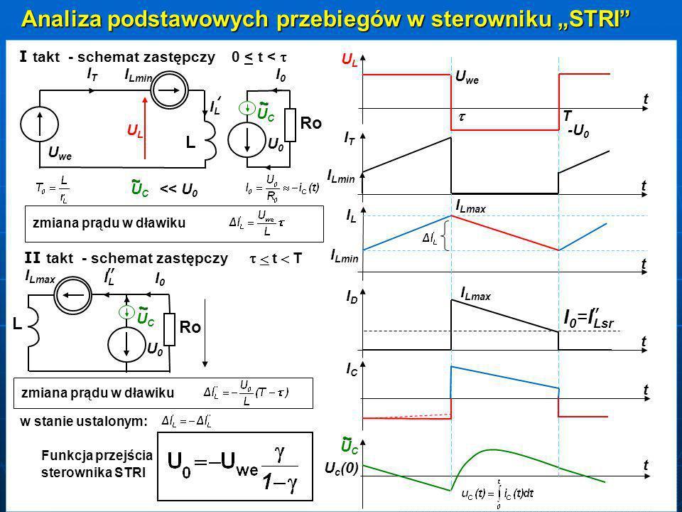 """Analiza podstawowych przebiegów w sterowniku """"STRI"""