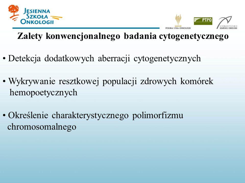 Zalety konwencjonalnego badania cytogenetycznego
