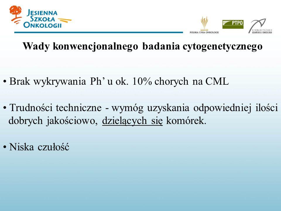 Wady konwencjonalnego badania cytogenetycznego