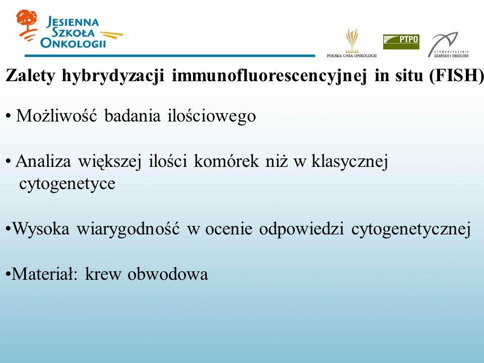 Zalety hybrydyzacji immunofluorescencyjnej in situ (FISH)