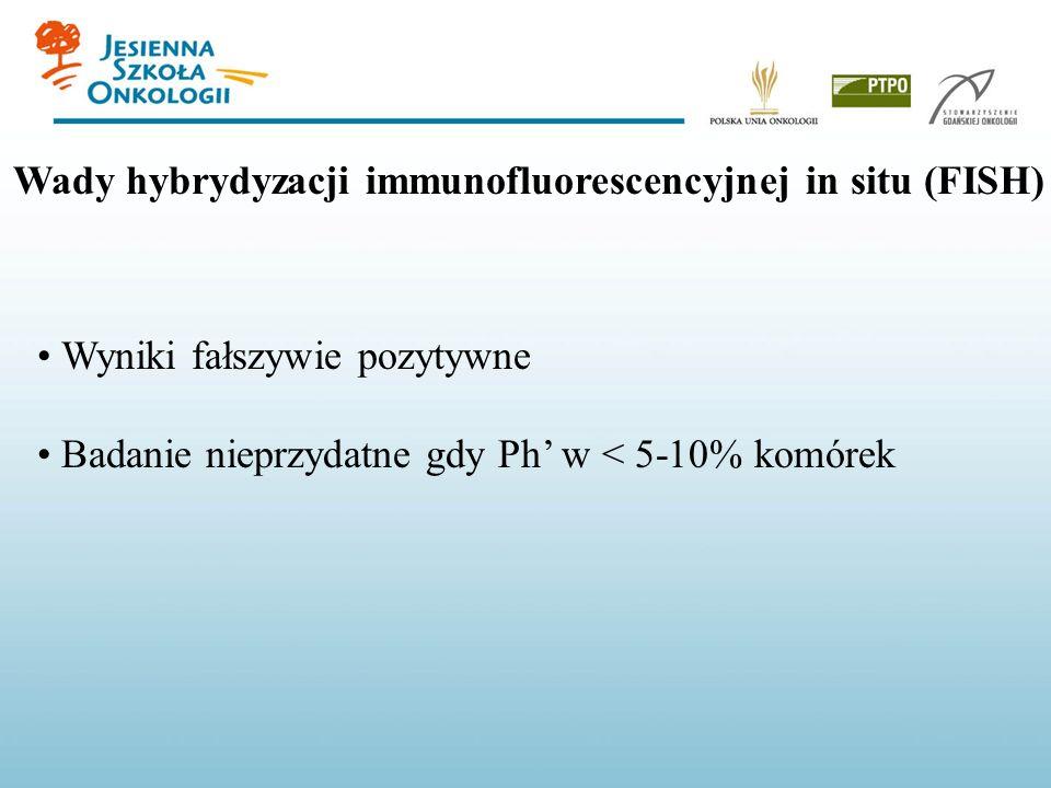 Wady hybrydyzacji immunofluorescencyjnej in situ (FISH)