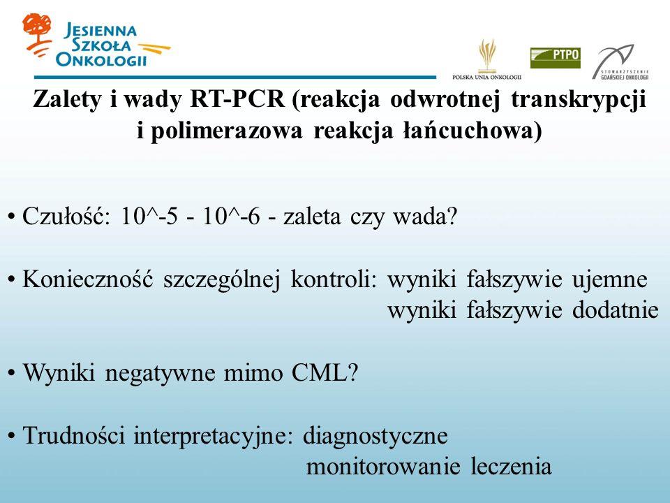 Zalety i wady RT-PCR (reakcja odwrotnej transkrypcji