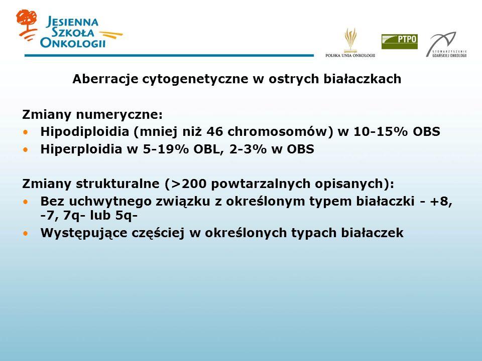 Aberracje cytogenetyczne w ostrych białaczkach