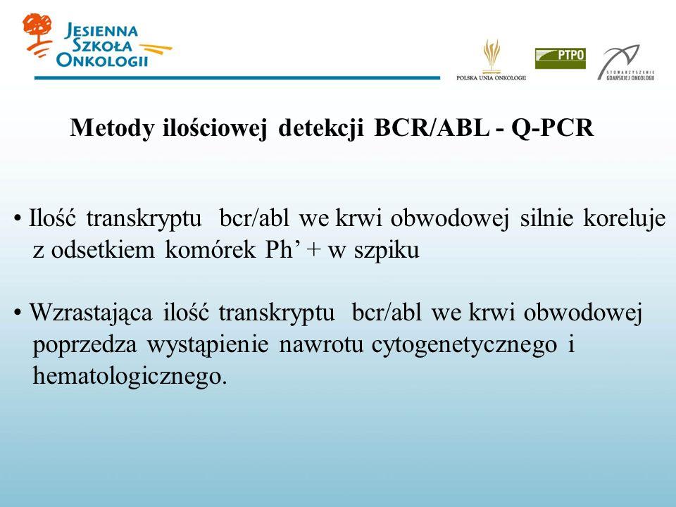 Metody ilościowej detekcji BCR/ABL - Q-PCR