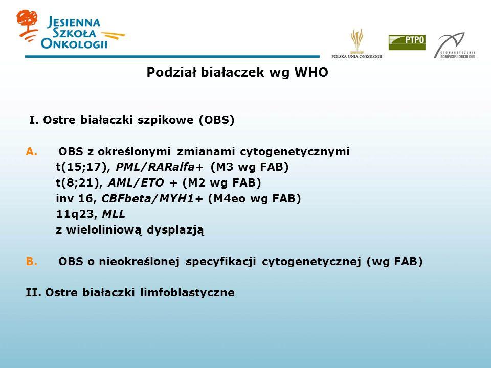 Podział białaczek wg WHO