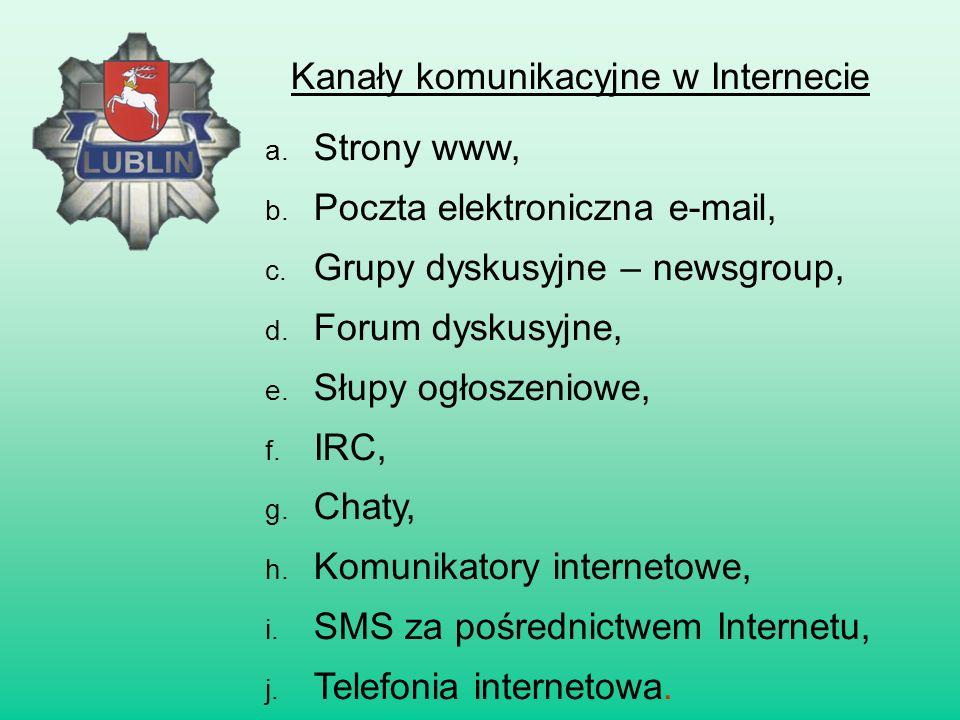 Kanały komunikacyjne w Internecie
