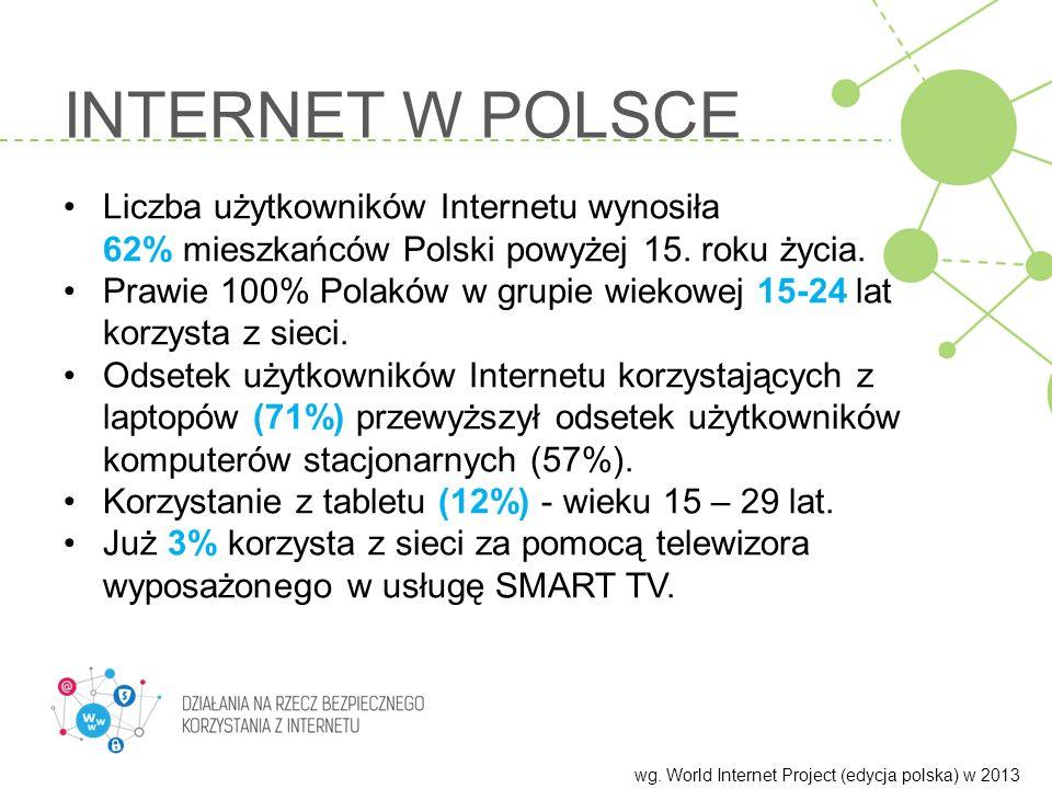 INTERNET W POLSCE Liczba użytkowników Internetu wynosiła 62% mieszkańców Polski powyżej 15. roku życia.
