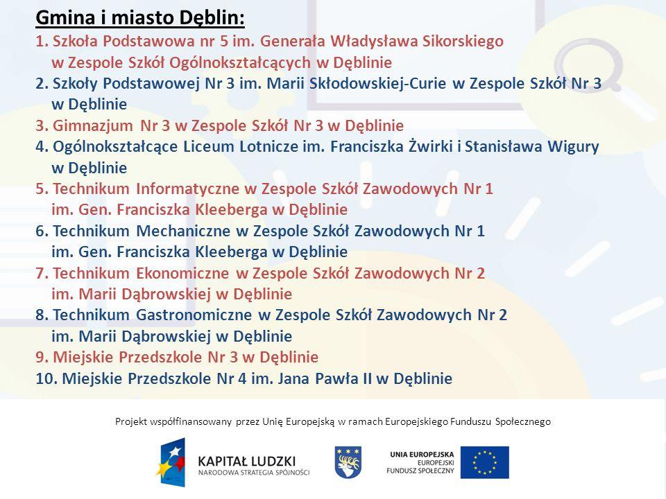 Gmina i miasto Dęblin: 1. Szkoła Podstawowa nr 5 im