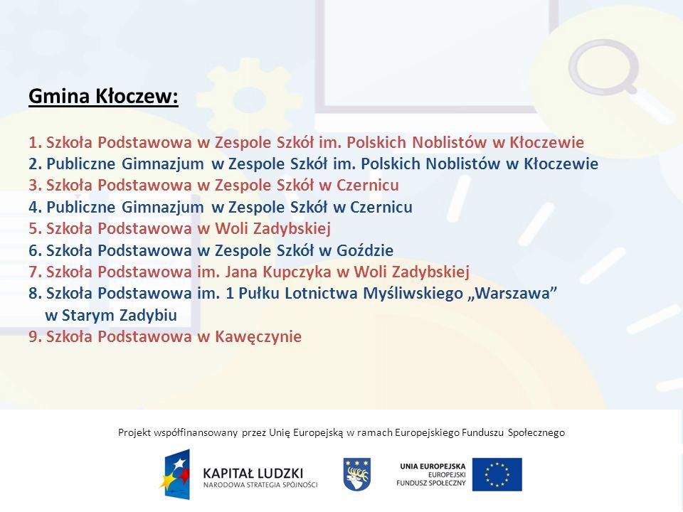 Gmina Kłoczew: 1. Szkoła Podstawowa w Zespole Szkół im