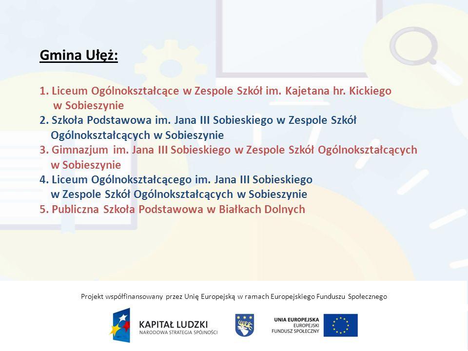 Gmina Ułęż: 1. Liceum Ogólnokształcące w Zespole Szkół im. Kajetana hr