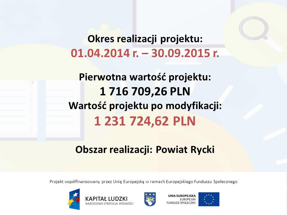 Okres realizacji projektu: 01. 04. 2014 r. – 30. 09. 2015 r