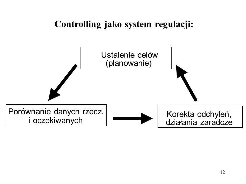 Controlling jako system regulacji: