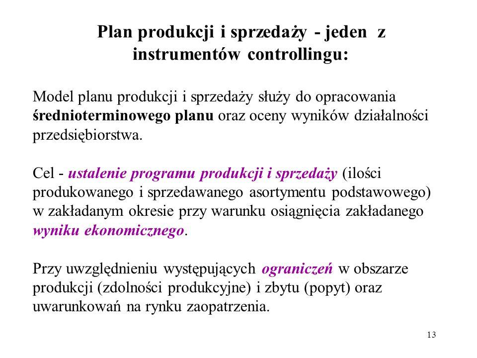 Plan produkcji i sprzedaży - jeden z instrumentów controllingu: