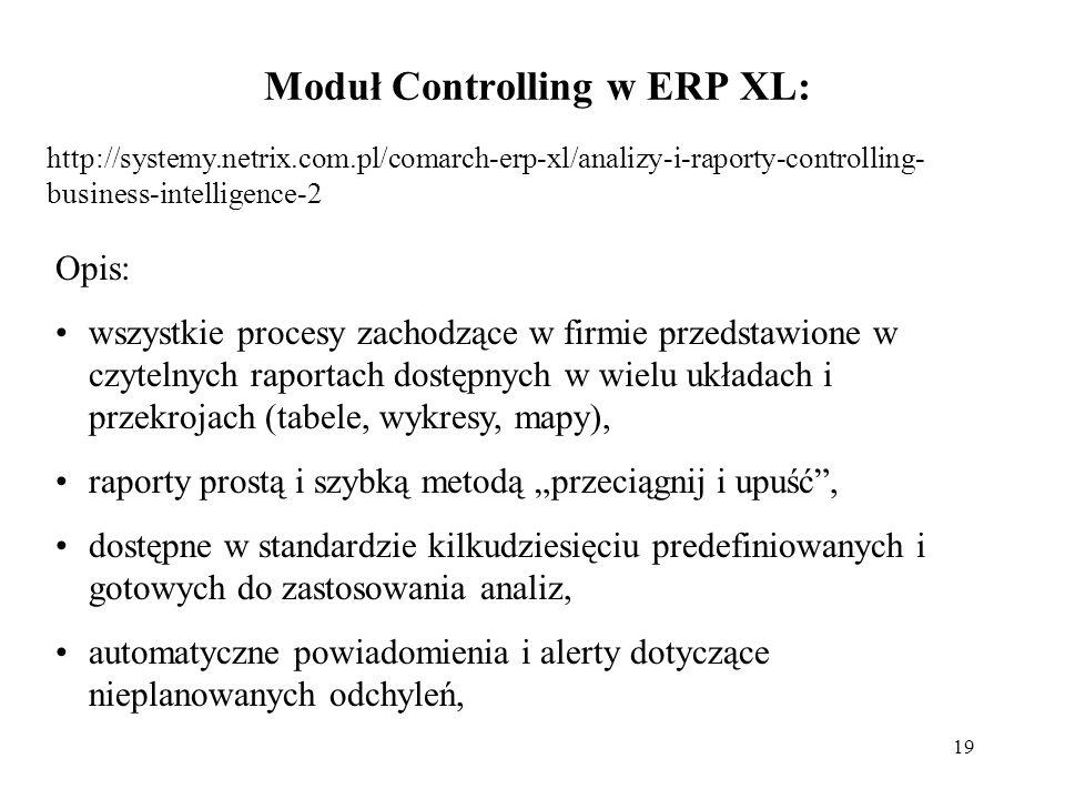 Moduł Controlling w ERP XL: