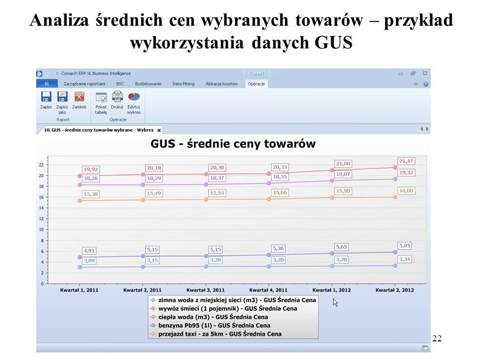 Analiza średnich cen wybranych towarów – przykład wykorzystania danych GUS