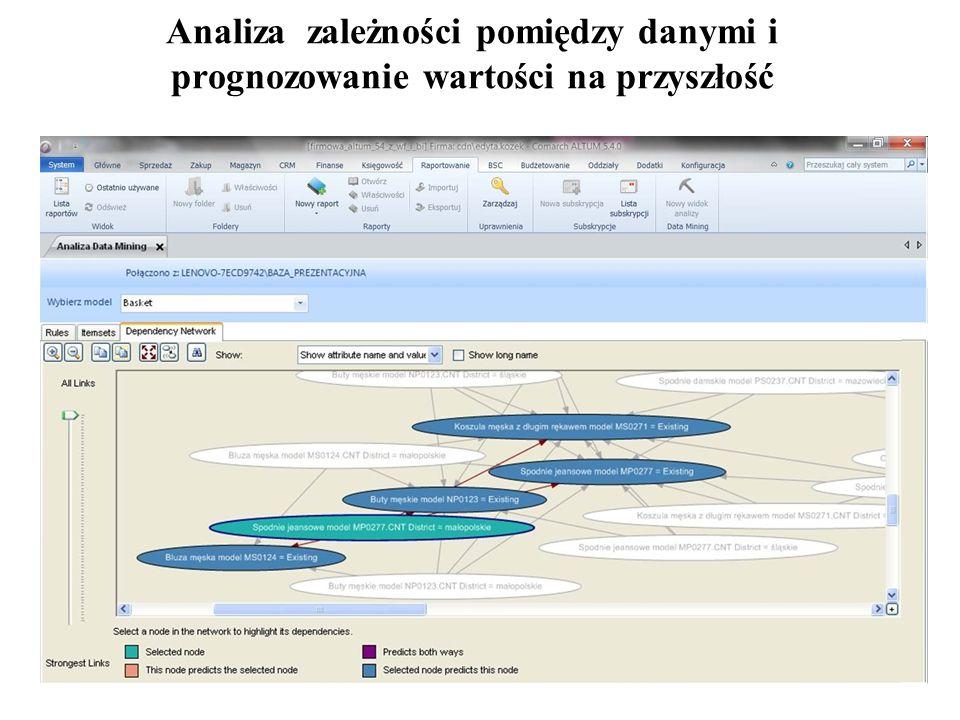 Analiza zależności pomiędzy danymi i prognozowanie wartości na przyszłość