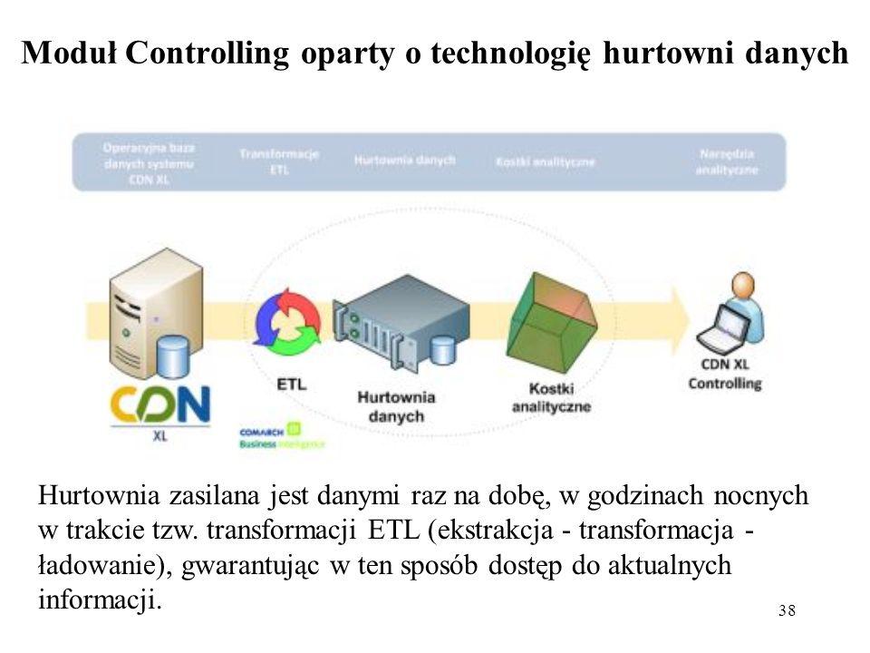 Moduł Controlling oparty o technologię hurtowni danych
