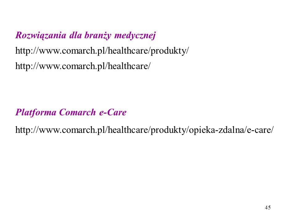 Rozwiązania dla branży medycznej