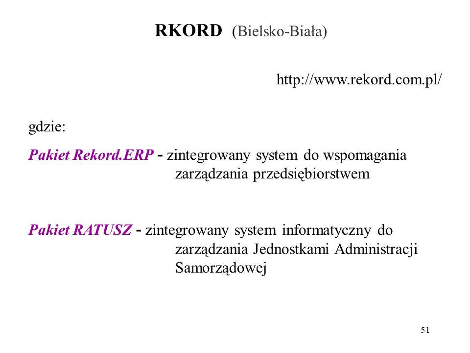 RKORD (Bielsko-Biała)