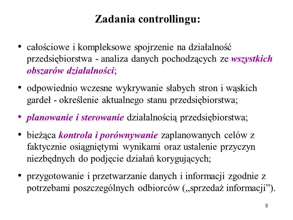 Zadania controllingu: