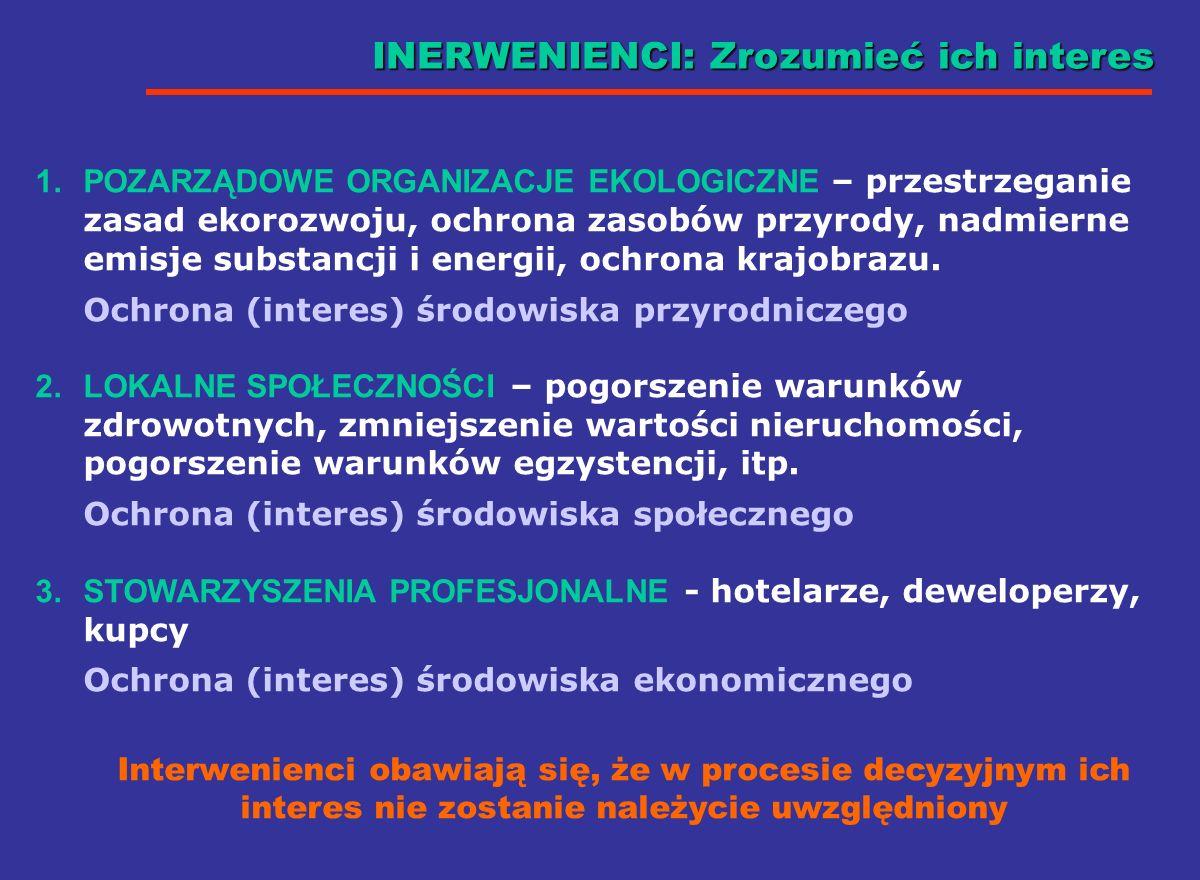 INERWENIENCI: Zrozumieć ich interes