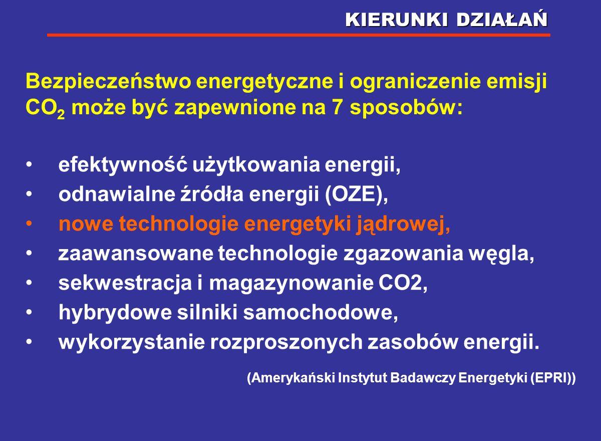 efektywność użytkowania energii, odnawialne źródła energii (OZE),