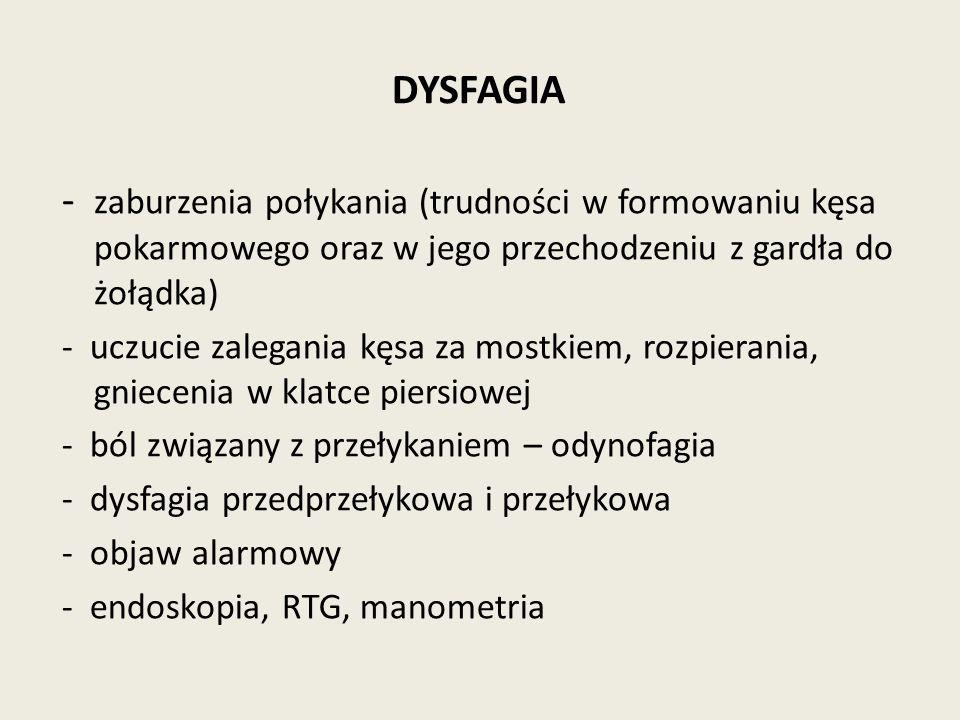 DYSFAGIA - zaburzenia połykania (trudności w formowaniu kęsa pokarmowego oraz w jego przechodzeniu z gardła do żołądka)