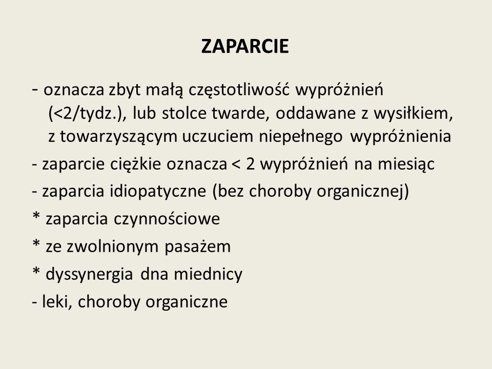 ZAPARCIE