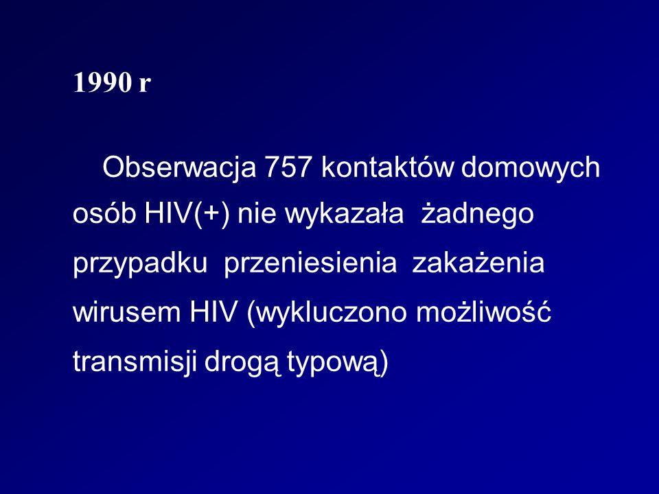 Obserwacja 757 kontaktów domowych osób HIV(+) nie wykazała żadnego