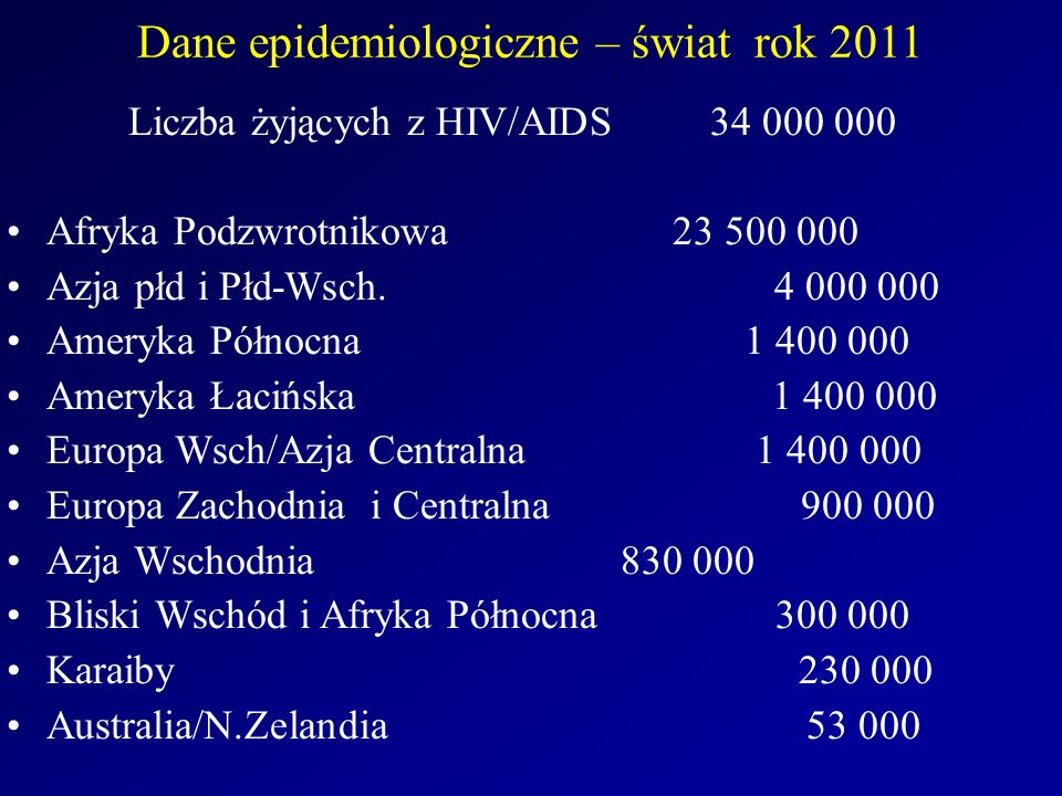 Dane epidemiologiczne – świat rok 2011