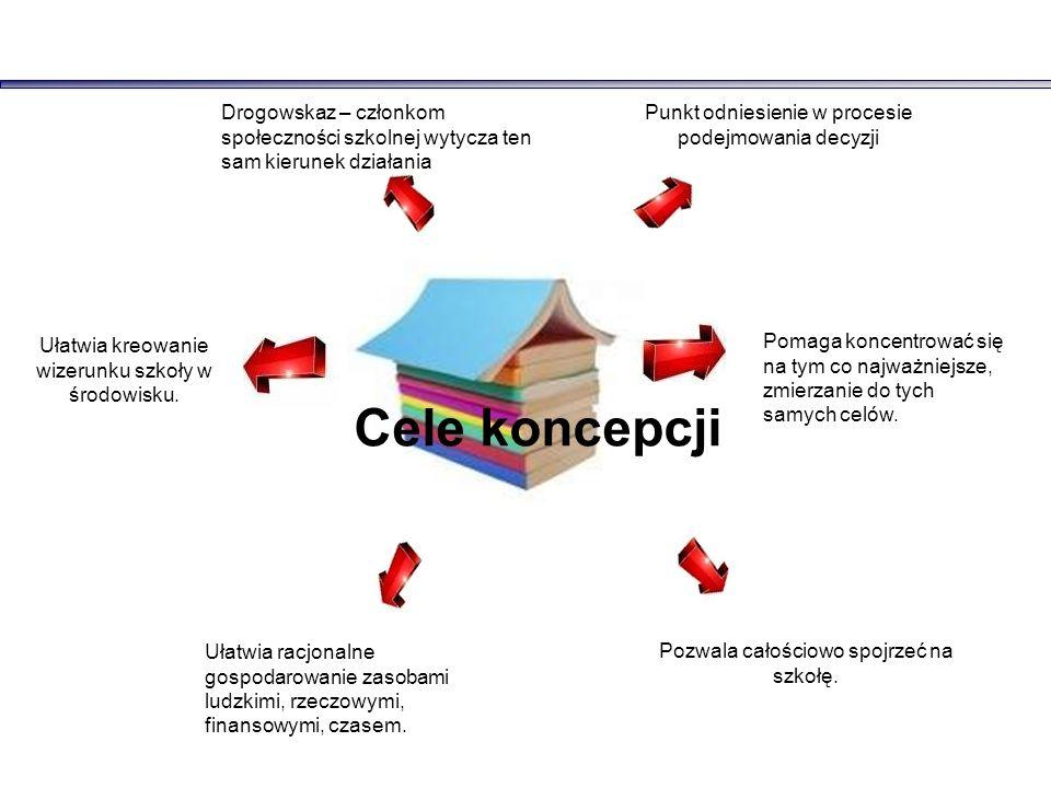 Drogowskaz – członkom społeczności szkolnej wytycza ten sam kierunek działania