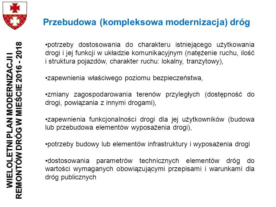 WIELOLETNI PLAN MODERNIZACJI I REMONTÓW DRÓG W MIEŚCIE 2016 - 2018