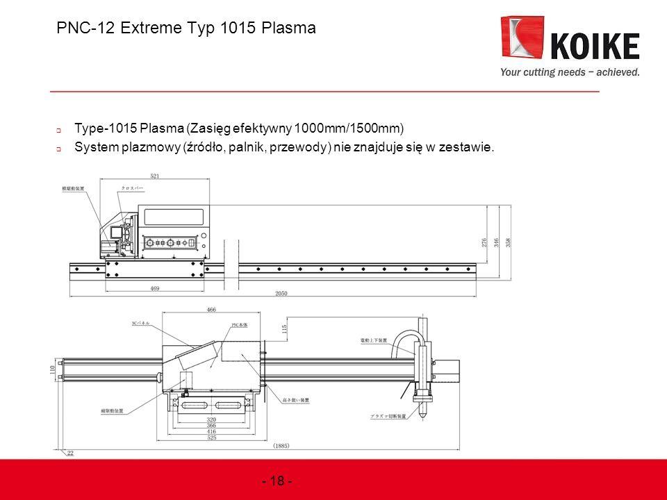 PNC-12 Extreme Typ 1015 Plasma