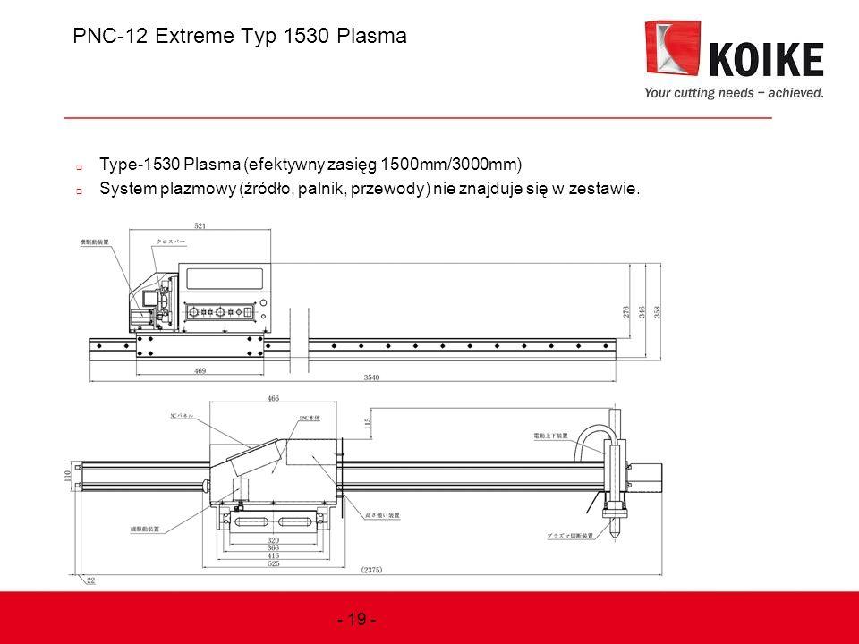 PNC-12 Extreme Typ 1530 Plasma