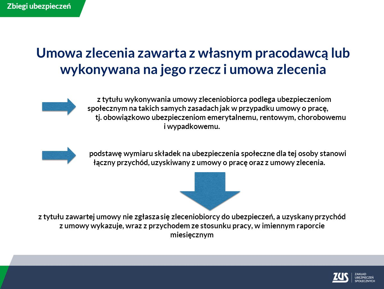 Zbiegi ubezpieczeń Umowa zlecenia zawarta z własnym pracodawcą lub wykonywana na jego rzecz i umowa zlecenia.